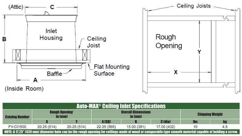 ceiling-inlet-specifications
