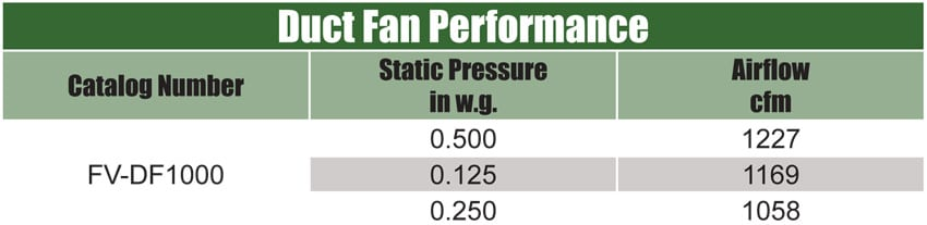 duct-fan-performance