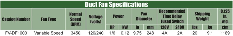 duct-fan-specifications