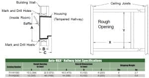 Hallway Inlet Specifications