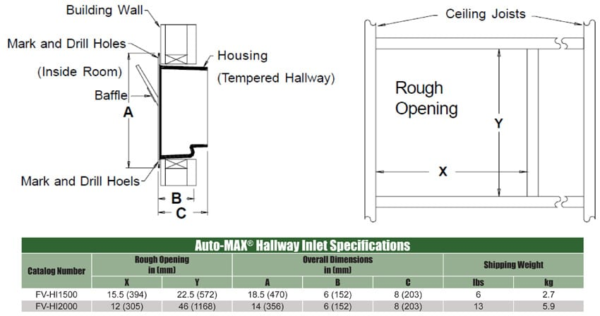 hallway-inlet-specifications