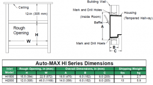 Hallway Inlets Series Dimensions and Details