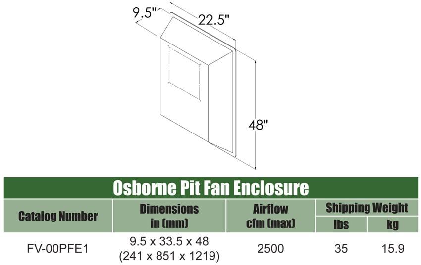 pit-enclosure-specifications