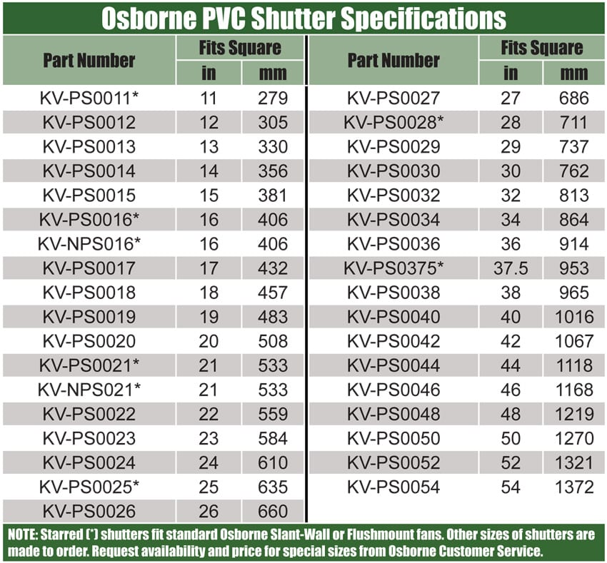 pvc-shutter-specifications