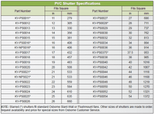 PVC Shutter Specifications