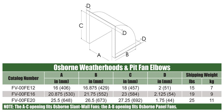 weatherhood-specifications