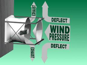 Wind Diverter Kit Graphic